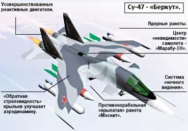 Су-47(С-37) 3.jpg