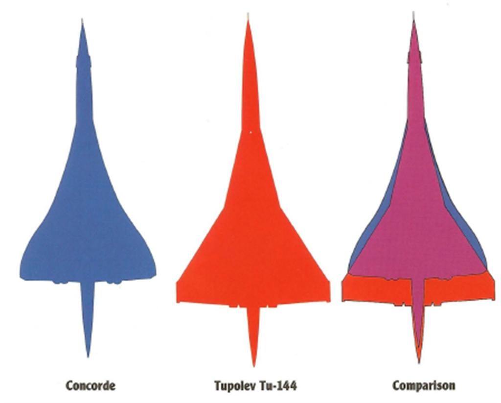 Ту-144 и конкорд (Large).jpg