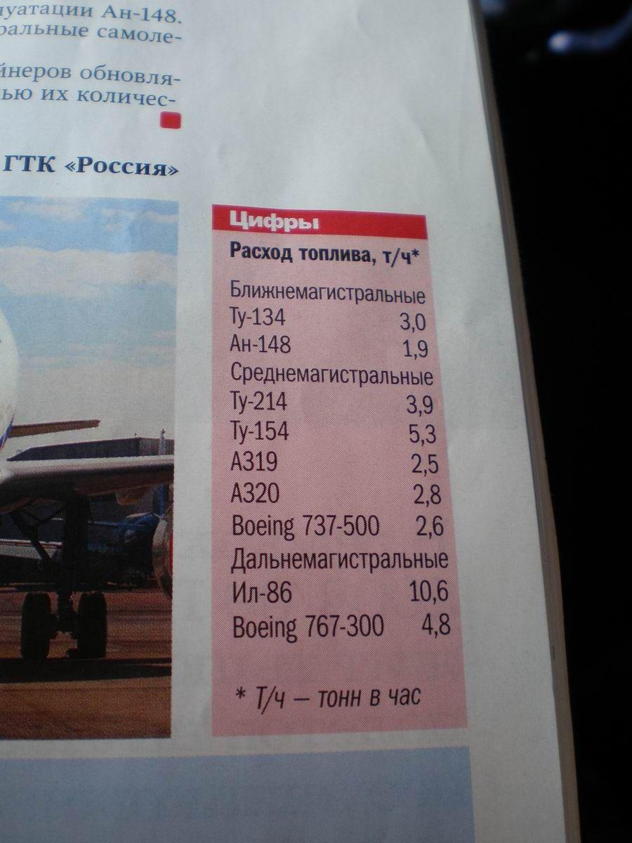 Иркутск журнал2.JPG