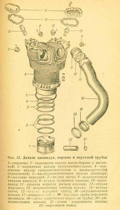 АШ-82_цилиндр.jpg